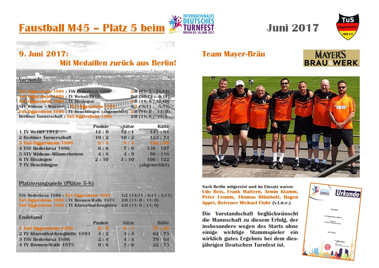 20170609 DeutschesTurnfest Faustball M45